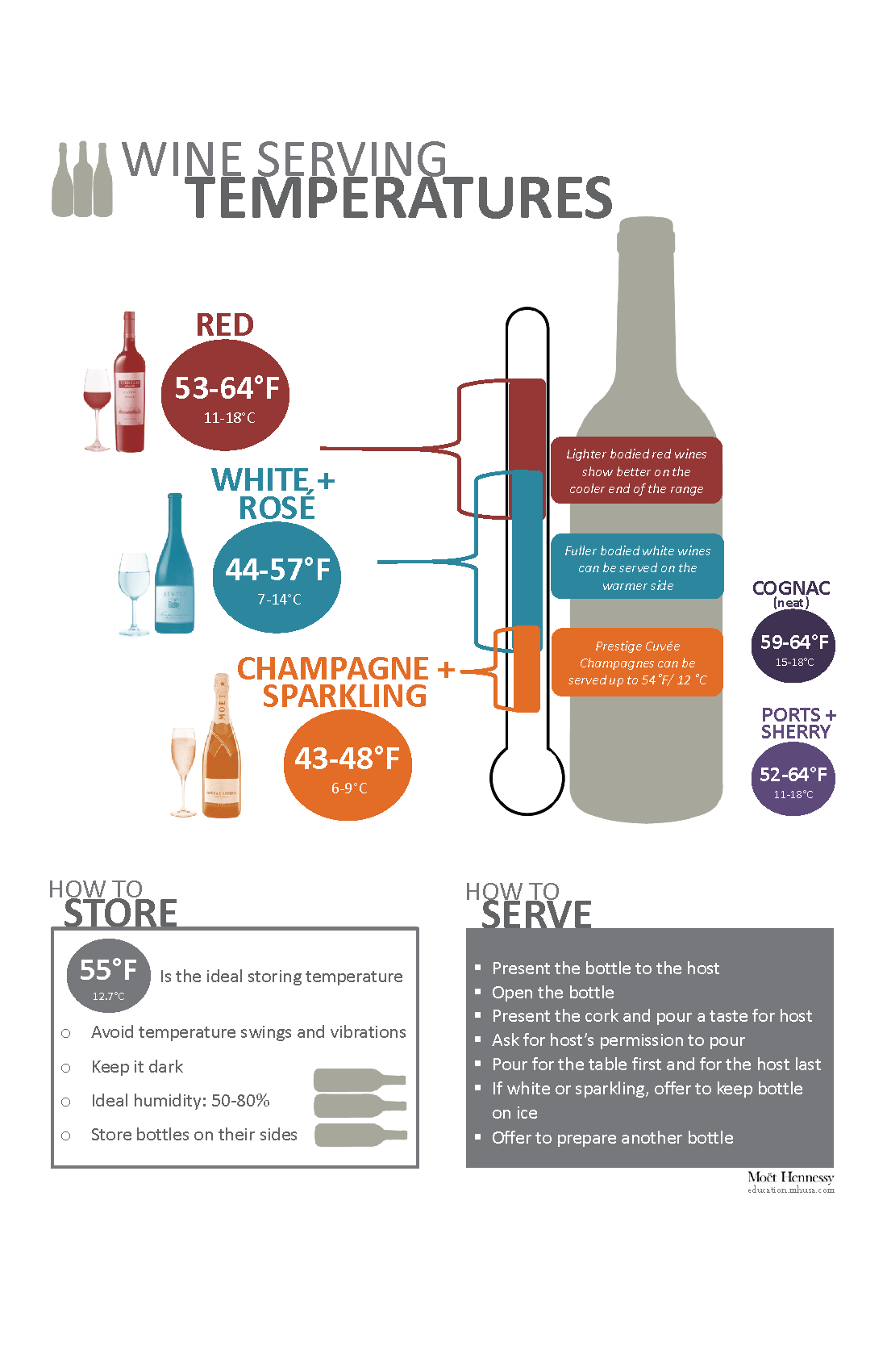Blackstone Catering Veuve Wine Serving Dinner